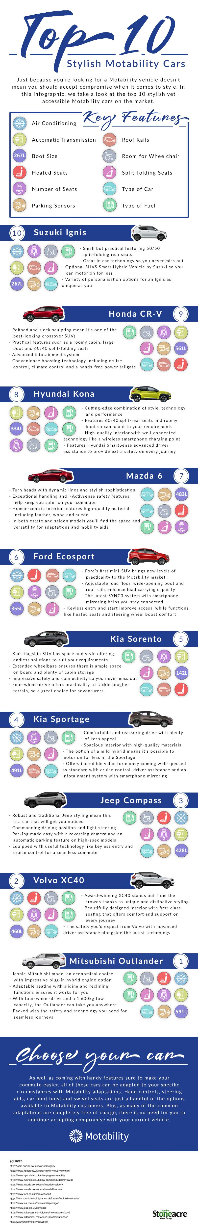 top ten stylish motability cars infographic